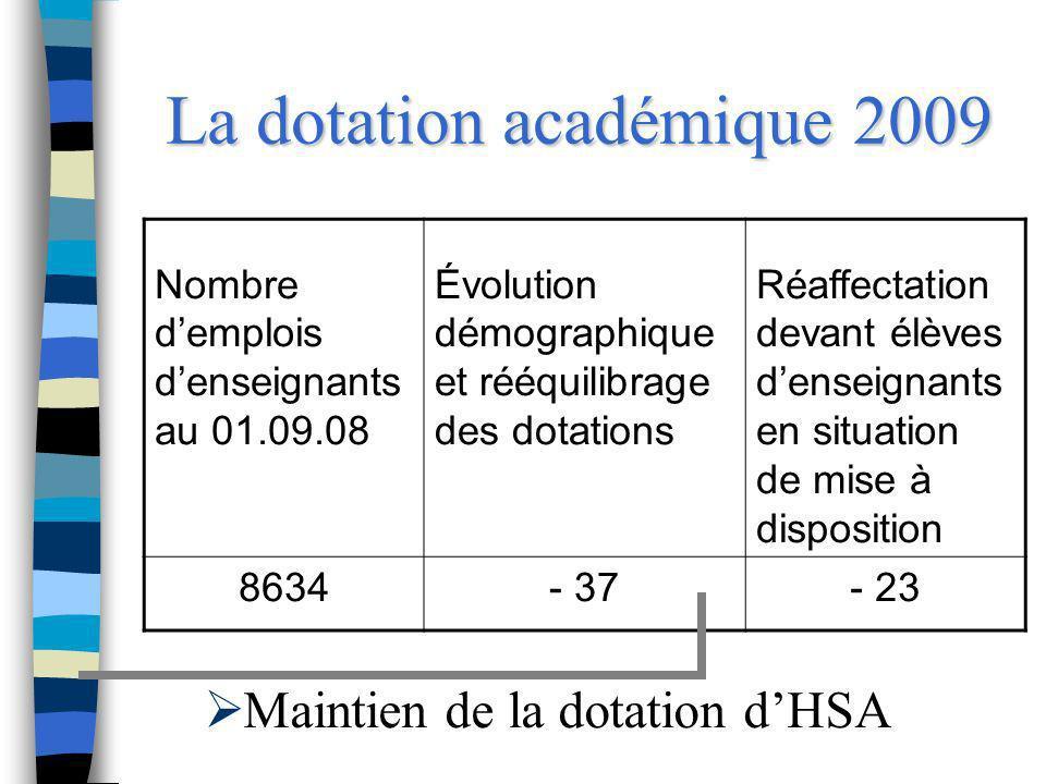 La dotation académique 2009 Nombre demplois denseignants au 01.09.08 Évolution démographique et rééquilibrage des dotations Réaffectation devant élève