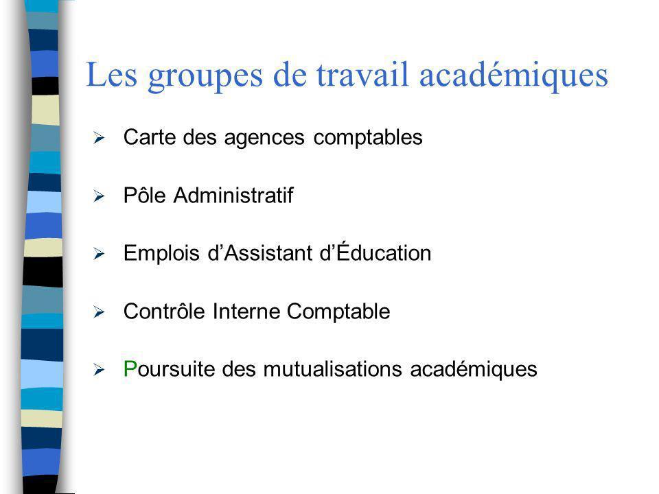 Les groupes de travail académiques Carte des agences comptables Pôle Administratif Emplois dAssistant dÉducation Contrôle Interne Comptable Poursuite