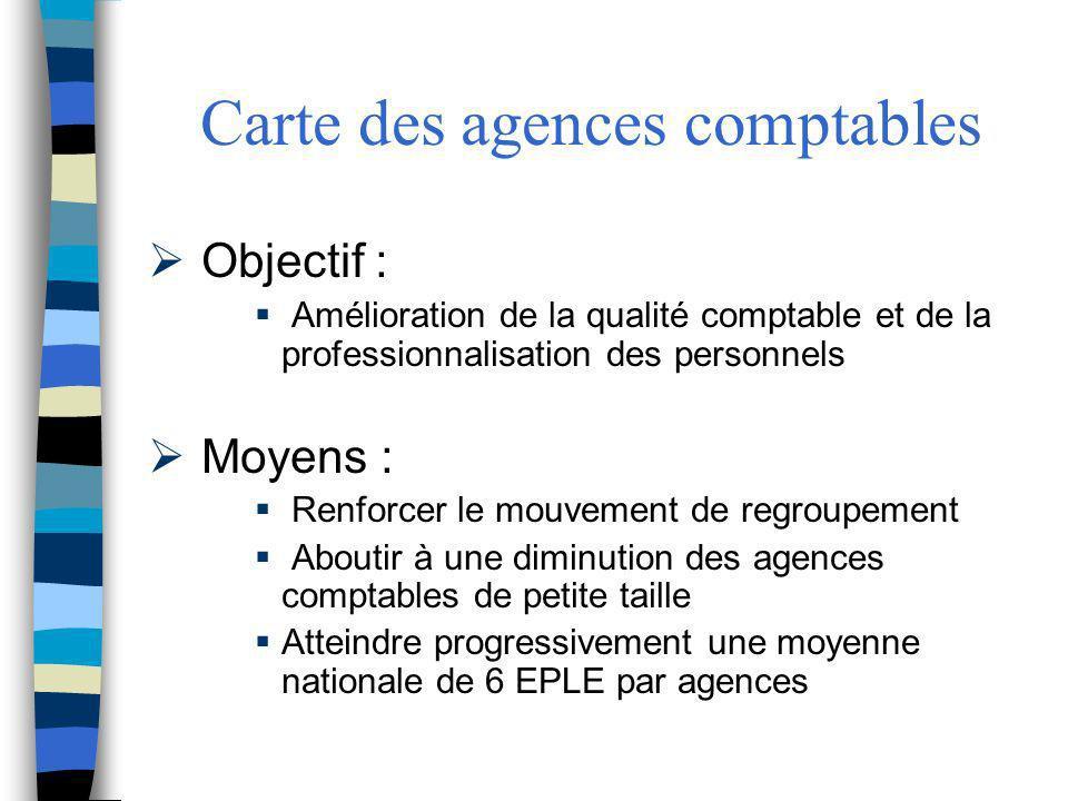 Carte des agences comptables Objectif : Amélioration de la qualité comptable et de la professionnalisation des personnels Moyens : Renforcer le mouvem