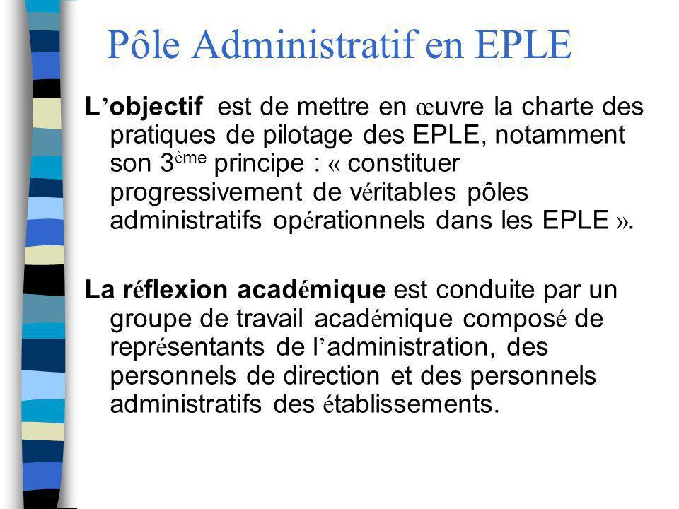Pôle Administratif en EPLE L objectif est de mettre en œ uvre la charte des pratiques de pilotage des EPLE, notamment son 3 è me principe : « constitu