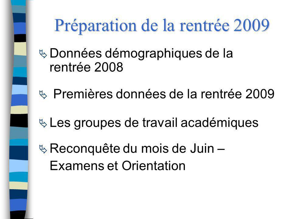 Préparation de la rentrée 2009 Données démographiques de la rentrée 2008 Premières données de la rentrée 2009 Les groupes de travail académiques Recon