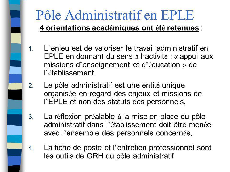 Pôle Administratif en EPLE 4 orientations acad é miques ont é t é retenues : 1. L enjeu est de valoriser le travail administratif en EPLE en donnant d