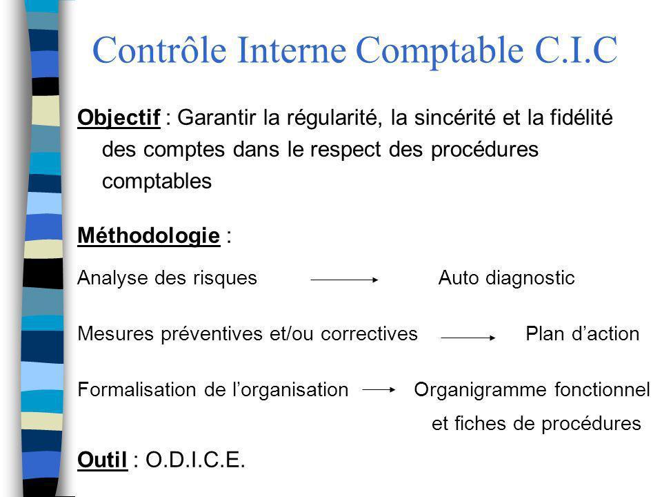 Contrôle Interne Comptable C.I.C Objectif : Garantir la régularité, la sincérité et la fidélité des comptes dans le respect des procédures comptables