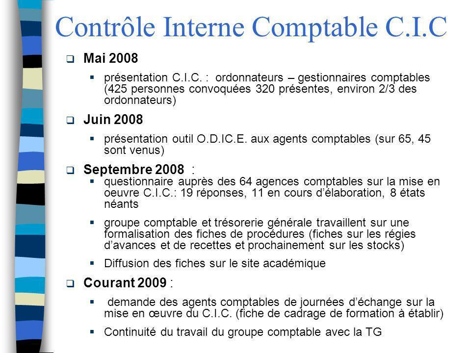 Contrôle Interne Comptable C.I.C Mai 2008 présentation C.I.C. : ordonnateurs – gestionnaires comptables (425 personnes convoquées 320 présentes, envir