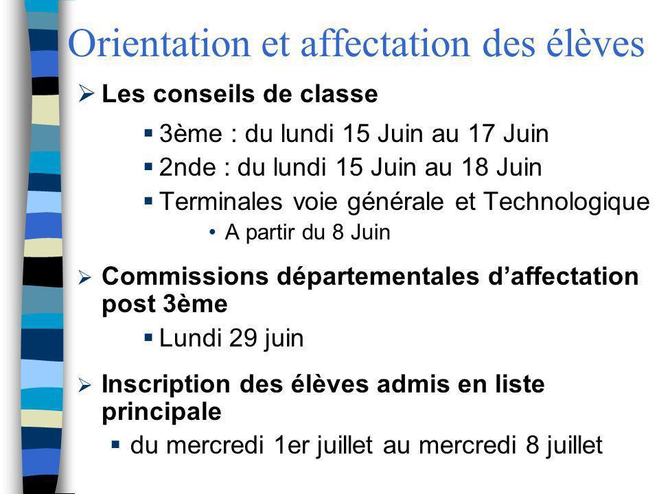 Orientation et affectation des élèves Les conseils de classe 3ème : du lundi 15 Juin au 17 Juin 2nde : du lundi 15 Juin au 18 Juin Terminales voie gén