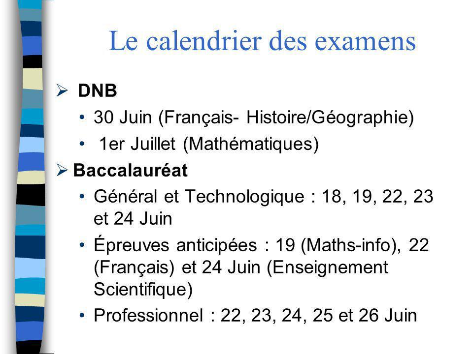 Le calendrier des examens DNB 30 Juin (Français- Histoire/Géographie) 1er Juillet (Mathématiques) Baccalauréat Général et Technologique : 18, 19, 22,