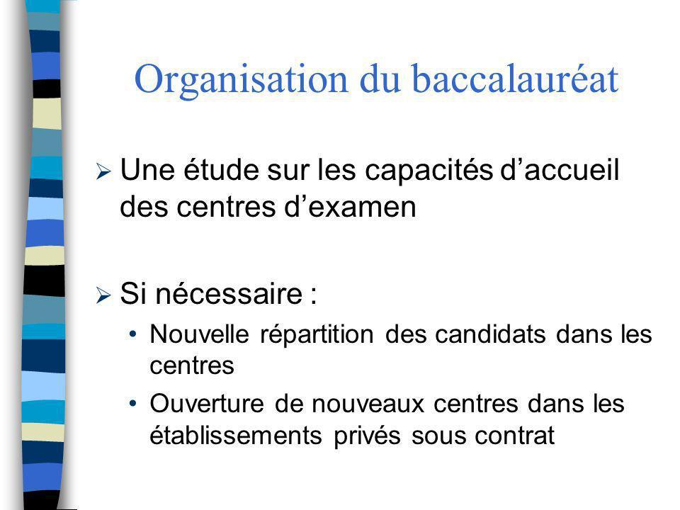 Organisation du baccalauréat Une étude sur les capacités daccueil des centres dexamen Si nécessaire : Nouvelle répartition des candidats dans les cent