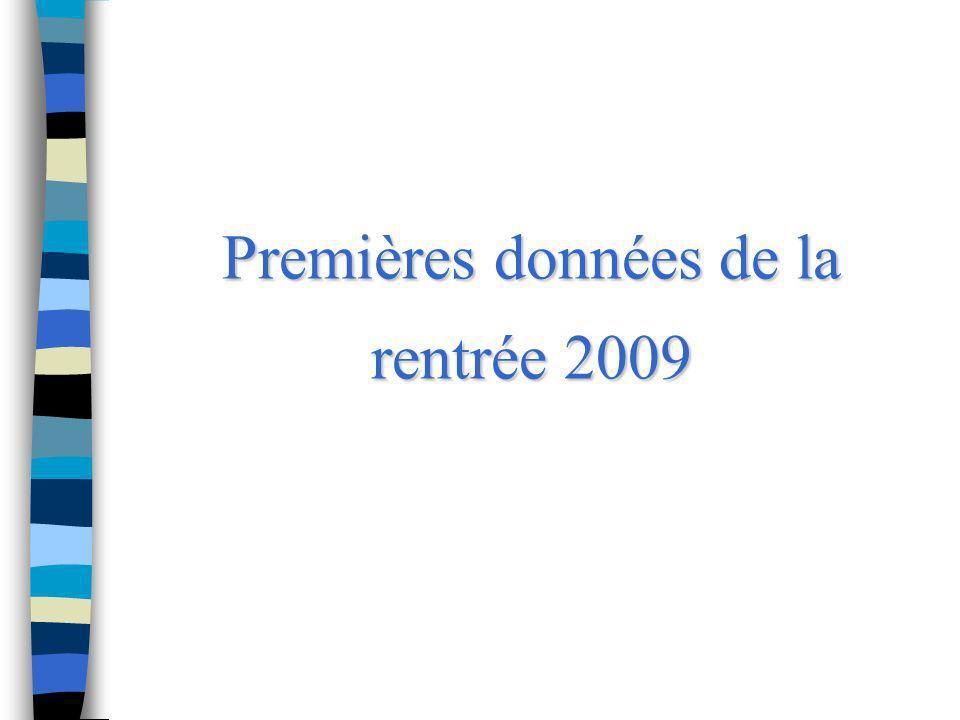 Premières données de la rentrée 2009