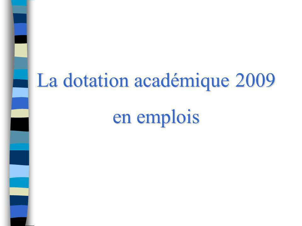 Les paramètres pris en compte pour le calcul de la dotation académique : - le rééquilibrage des dotations entre les académies - lévolution démographique