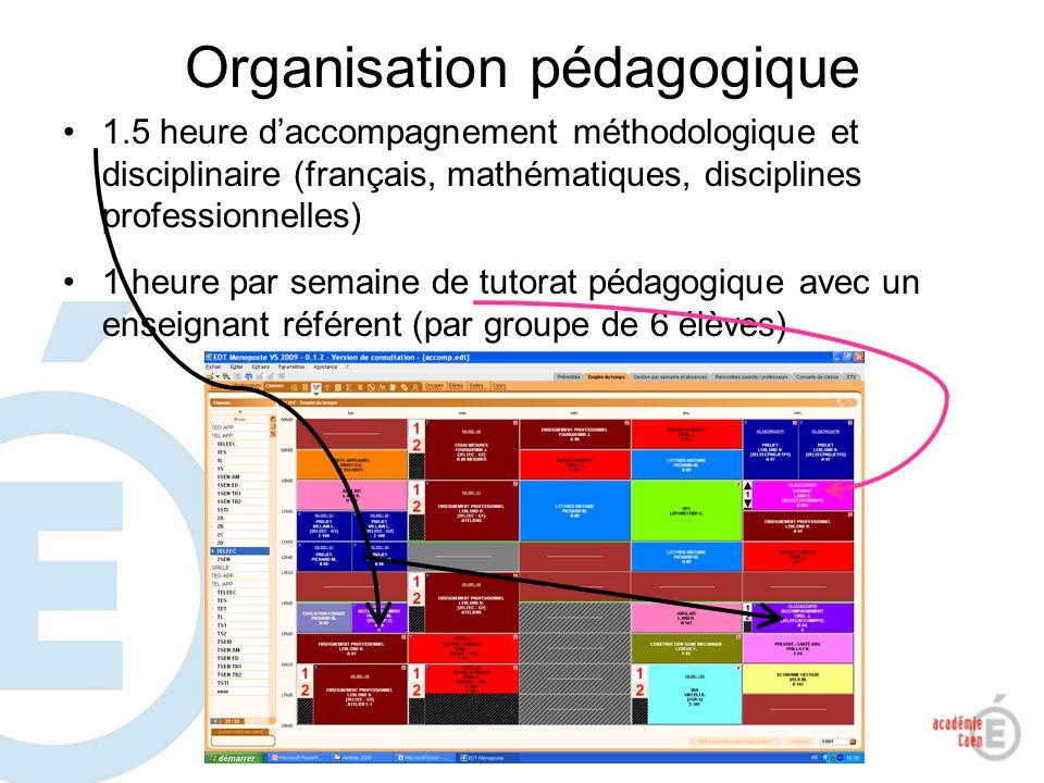 2 1.5 heure daccompagnement méthodologique et disciplinaire (français, mathématiques, disciplines professionnelles) 1 heure par semaine de tutorat péd