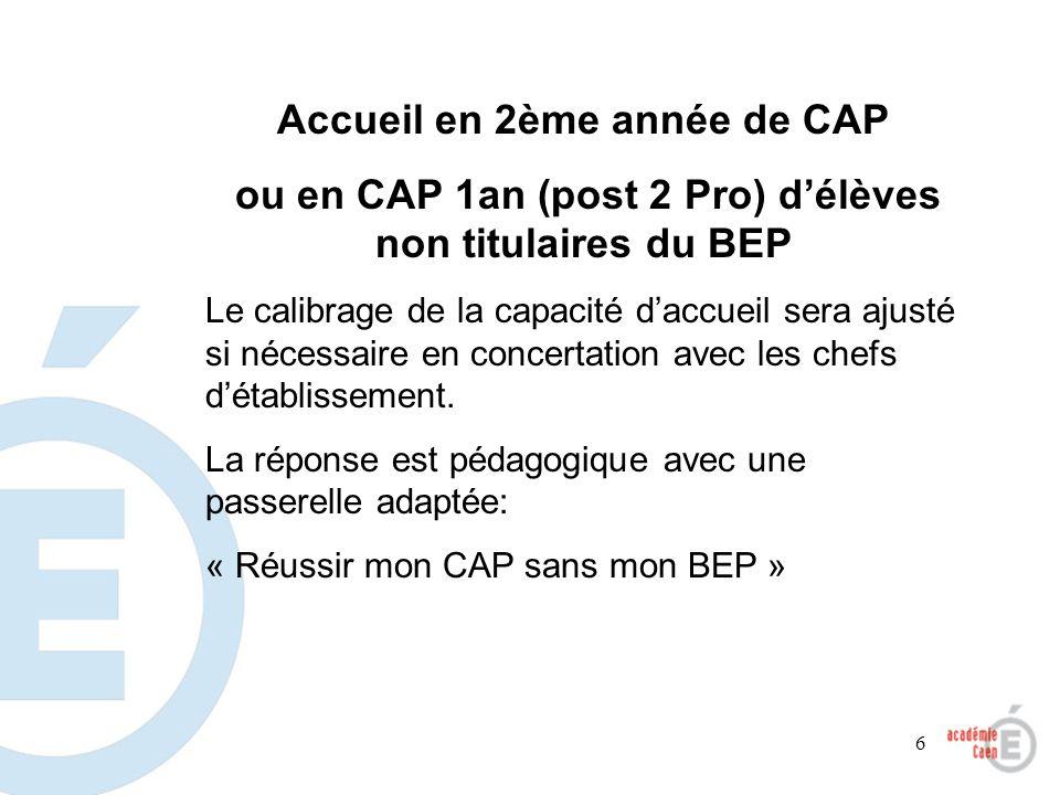 6 Accueil en 2ème année de CAP ou en CAP 1an (post 2 Pro) délèves non titulaires du BEP Le calibrage de la capacité daccueil sera ajusté si nécessaire