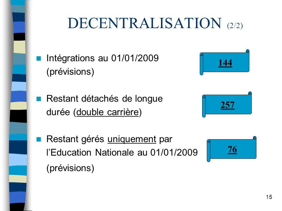 15 DECENTRALISATION (2/2) Intégrations au 01/01/2009 (prévisions) Restant détachés de longue durée (double carrière) Restant gérés uniquement par lEdu