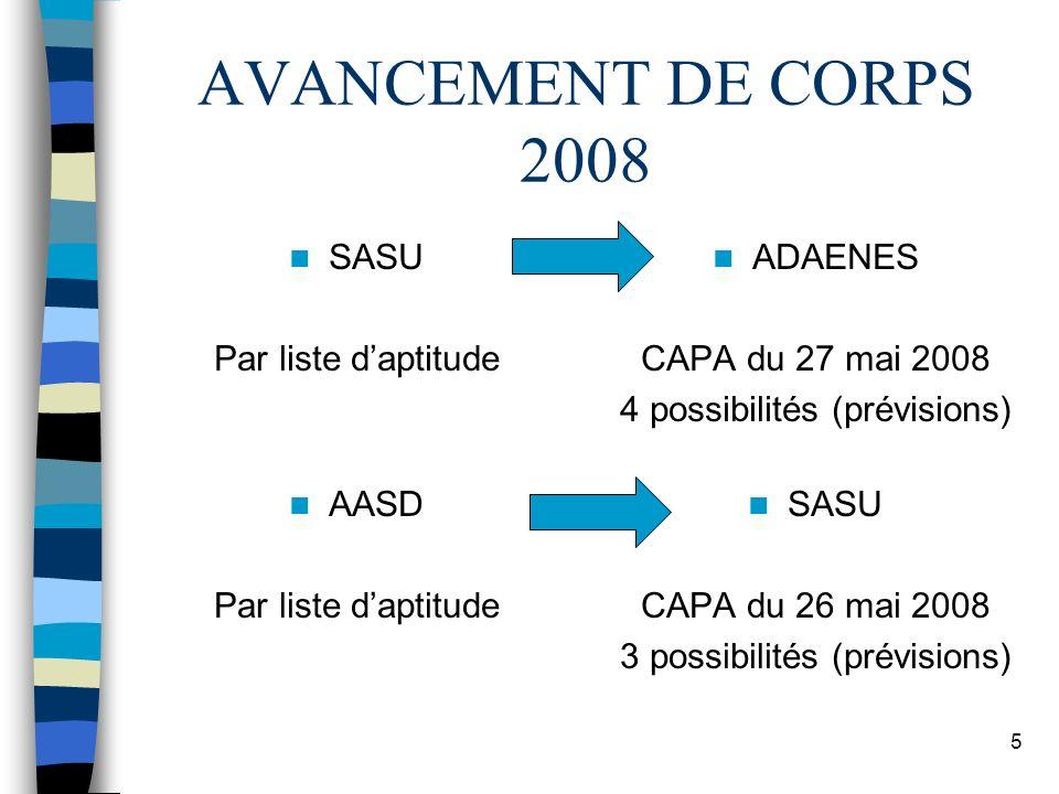 5 AVANCEMENT DE CORPS 2008 SASU Par liste daptitude ADAENES CAPA du 27 mai 2008 4 possibilités (prévisions) AASD Par liste daptitude SASU CAPA du 26 m