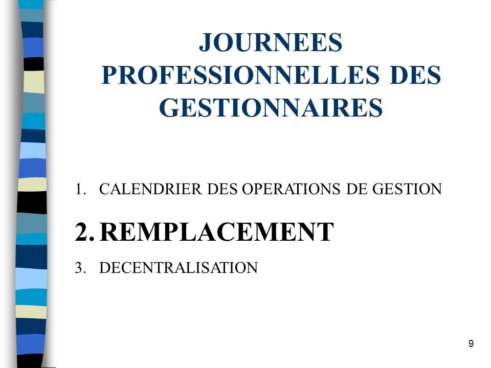 9 JOURNEES PROFESSIONNELLES DES GESTIONNAIRES 1.CALENDRIER DES OPERATIONS DE GESTION 2.REMPLACEMENT 3.DECENTRALISATION
