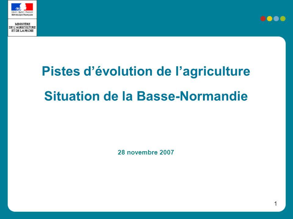 1 Pistes dévolution de lagriculture Situation de la Basse-Normandie 28 novembre 2007