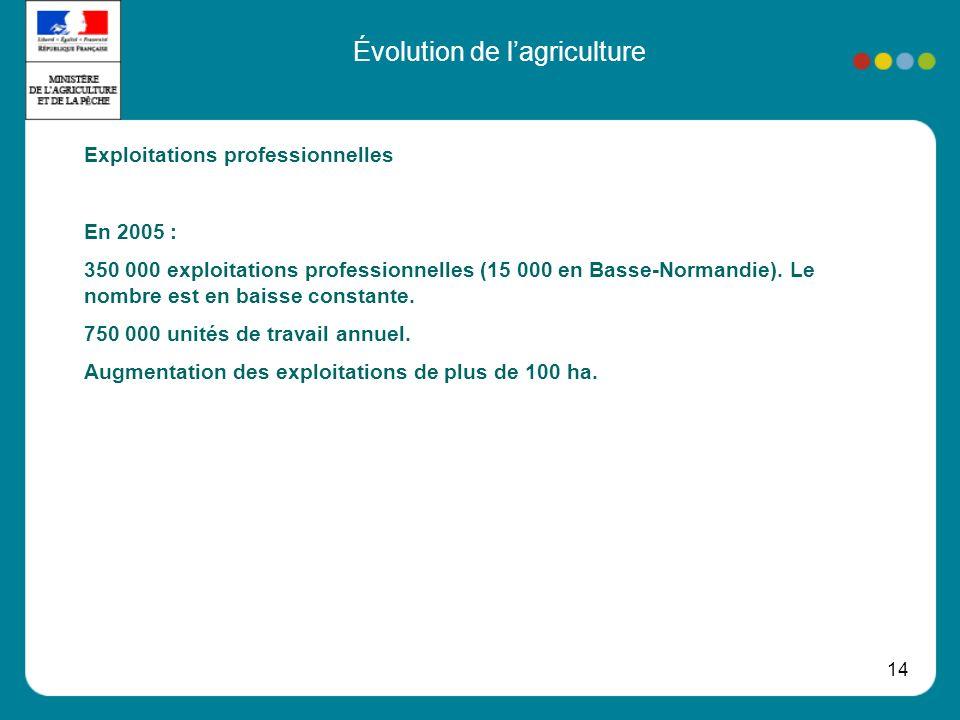 14 Évolution de lagriculture Exploitations professionnelles En 2005 : 350 000 exploitations professionnelles (15 000 en Basse-Normandie). Le nombre es