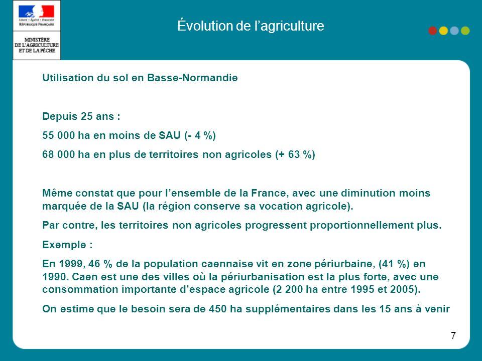 7 Évolution de lagriculture Utilisation du sol en Basse-Normandie Depuis 25 ans : 55 000 ha en moins de SAU (- 4 %) 68 000 ha en plus de territoires non agricoles (+ 63 %) Même constat que pour lensemble de la France, avec une diminution moins marquée de la SAU (la région conserve sa vocation agricole).