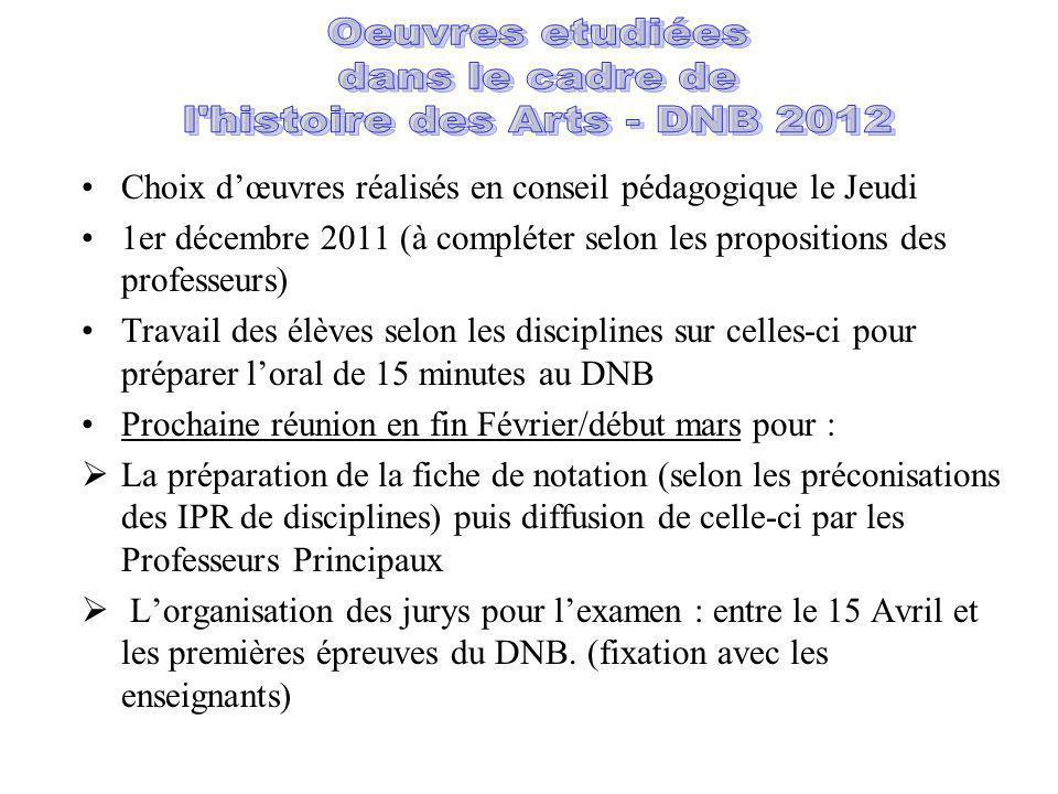 NiveauŒuvres proposées aux élèves (a compléter) : 2 à3 maximum Niveau 4ème 5 objets détudes couvrant 3 domaines La liberté guidant le peuple (E.