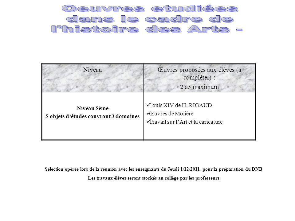 NiveauŒuvres proposées aux élèves (a compléter) : 2 à3 maximum Niveau 5ème 5 objets détudes couvrant 3 domaines Louis XIV de H.