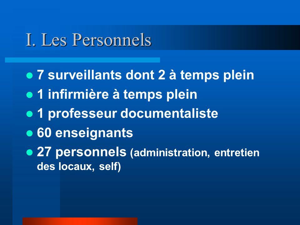I. Les Personnels 7 surveillants dont 2 à temps plein 1 infirmière à temps plein 1 professeur documentaliste 60 enseignants 27 personnels (administrat