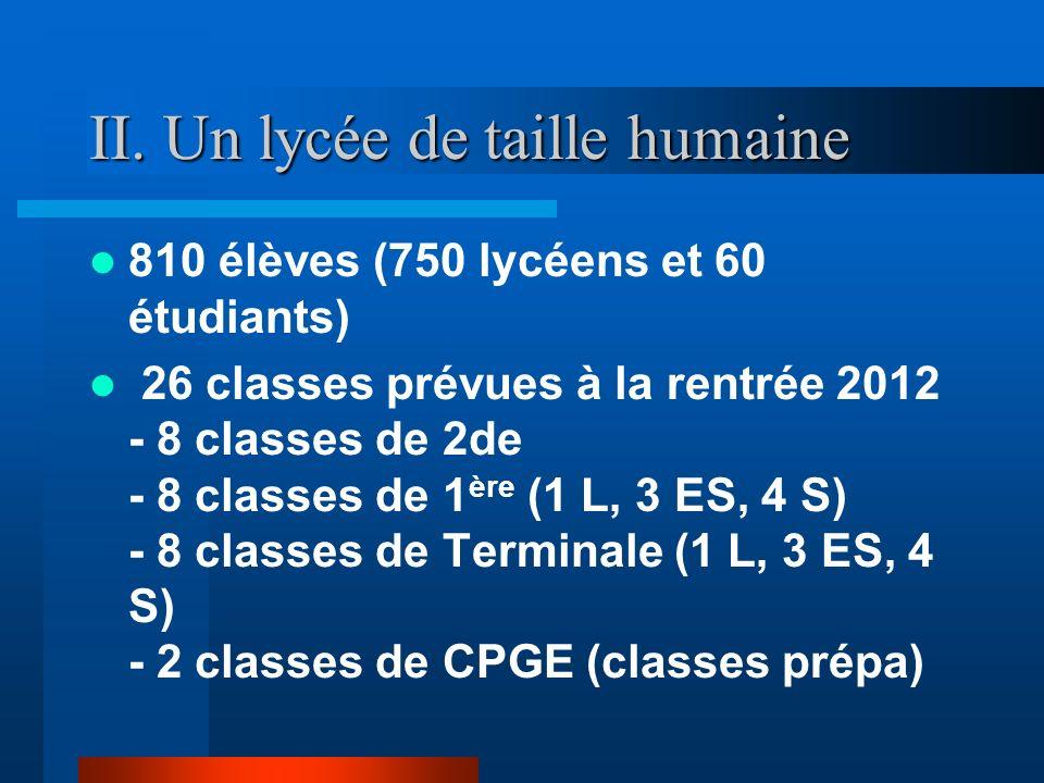II. Un lycée de taille humaine 810 élèves (750 lycéens et 60 étudiants) 26 classes prévues à la rentrée 2012 - 8 classes de 2de - 8 classes de 1 ère (