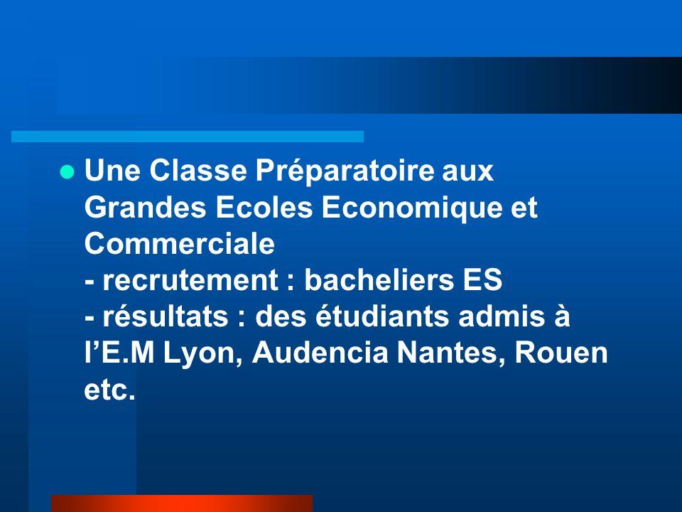 Une Classe Préparatoire aux Grandes Ecoles Economique et Commerciale - recrutement : bacheliers ES - résultats : des étudiants admis à lE.M Lyon, Aude