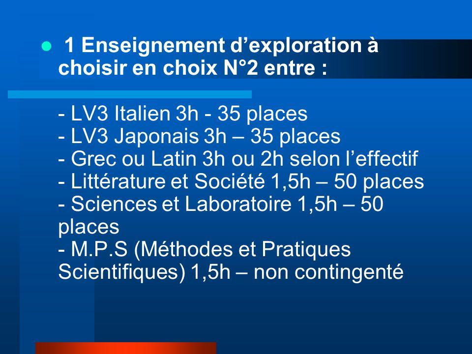 1 Enseignement dexploration à choisir en choix N°2 entre : - LV3 Italien ou Japonais (3h) - Grec ou Latin (3h ou 2h selon leffectif ) - Littérature et Société (1,5h) - Sciences et Laboratoire (1,5h) - M.P.S (Méthodes et Pratiques Scientifiques (1,5h)