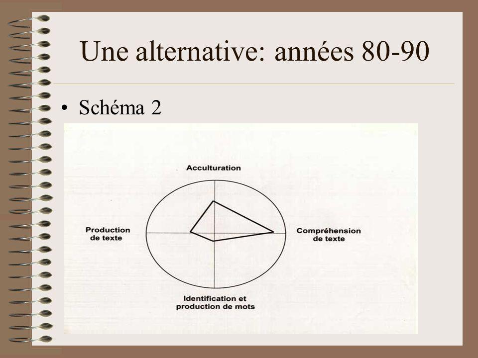 Une alternative: années 80-90 Schéma 2