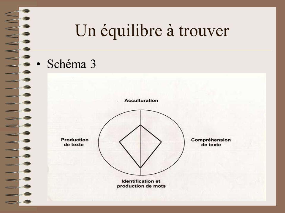 Un équilibre à trouver Schéma 3