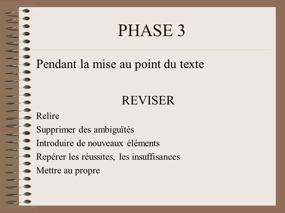 PHASE 3 Pendant la mise au point du texte REVISER Relire Supprimer des ambiguïtés Introduire de nouveaux éléments Repérer les réussites, les insuffisances Mettre au propre