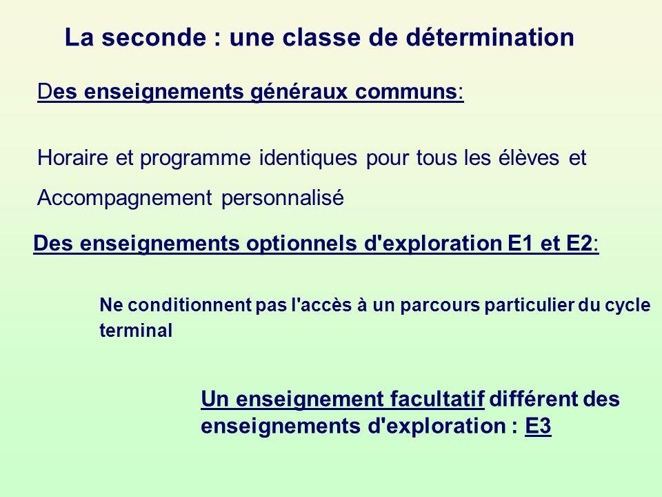 2 premiers choix à faire : Les enseignements dexploration E1… puis E2