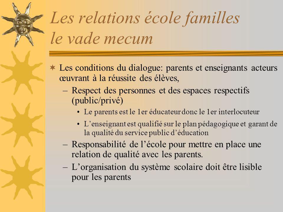 Les relations école familles le vade mecum Les conditions du dialogue: parents et enseignants acteurs œuvrant à la réussite des élèves, –Respect des p