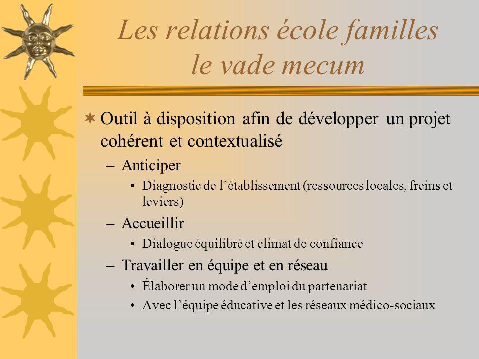 Les relations école familles le vade mecum Outil à disposition afin de développer un projet cohérent et contextualisé –Anticiper Diagnostic de létabli