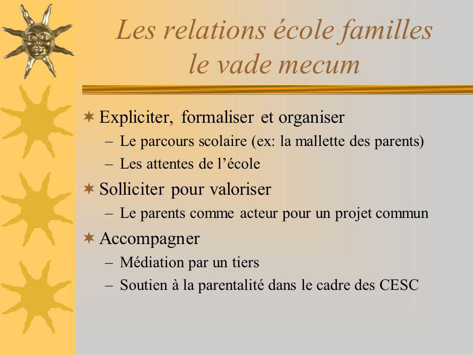 Les relations école familles le vade mecum Expliciter, formaliser et organiser –Le parcours scolaire (ex: la mallette des parents) –Les attentes de lé