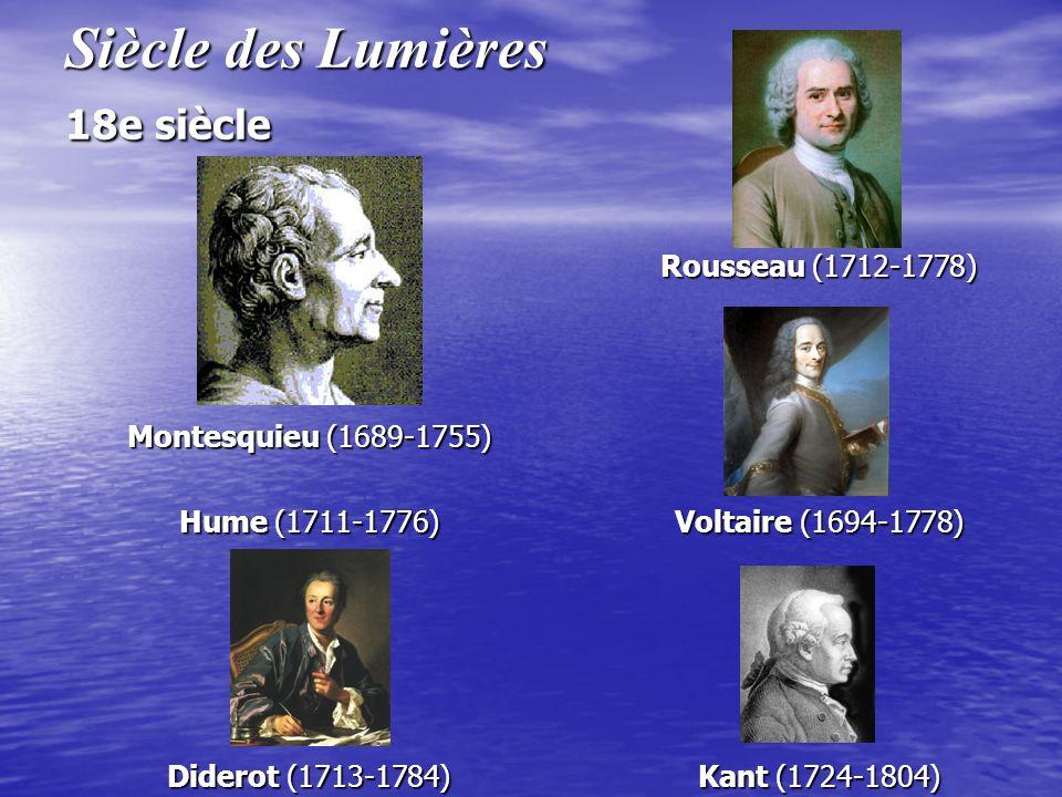 Siècle des Lumières 18e siècle Montesquieu (1689-1755) Hume (1711-1776) Diderot (1713-1784) Rousseau (1712-1778) Voltaire (1694-1778) Kant (1724-1804)
