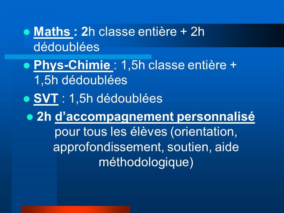 Maths : 2h classe entière + 2h dédoublées Phys-Chimie : 1,5h classe entière + 1,5h dédoublées SVT : 1,5h dédoublées 2h daccompagnement personnalisé pour tous les élèves (orientation, approfondissement, soutien, aide méthodologique)