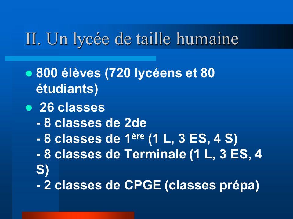 II. Un lycée de taille humaine 800 élèves (720 lycéens et 80 étudiants) 26 classes - 8 classes de 2de - 8 classes de 1 ère (1 L, 3 ES, 4 S) - 8 classe
