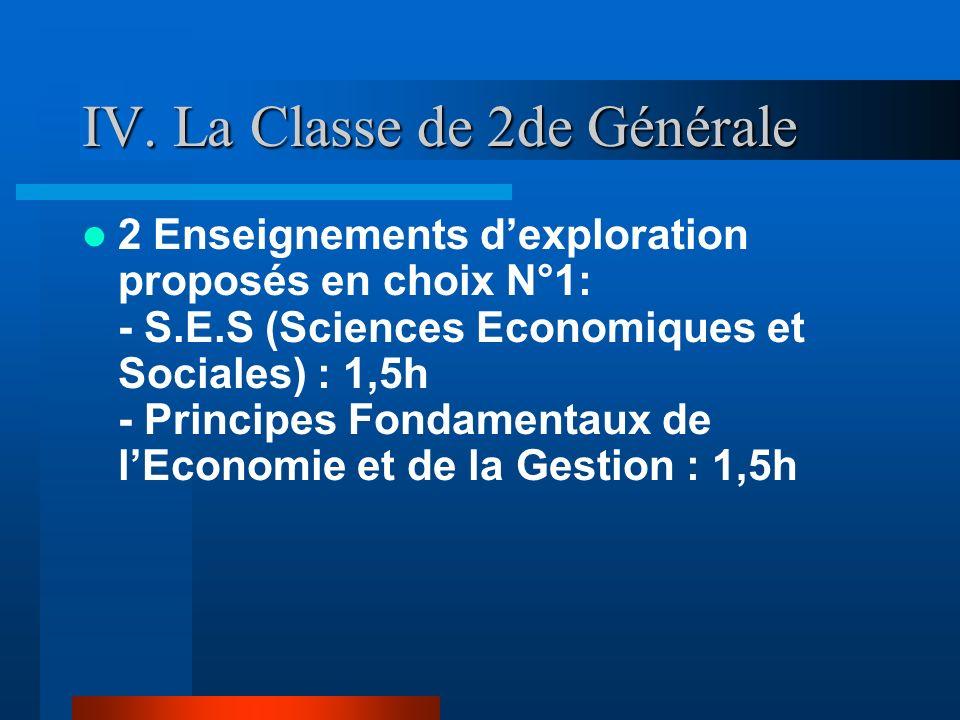 IV. La Classe de 2de Générale 2 Enseignements dexploration proposés en choix N°1: - S.E.S (Sciences Economiques et Sociales) : 1,5h - Principes Fondam