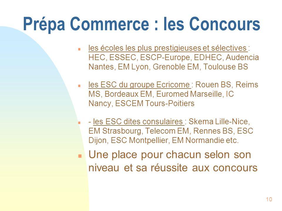 10 Prépa Commerce : les Concours n les écoles les plus prestigieuses et sélectives : HEC, ESSEC, ESCP-Europe, EDHEC, Audencia Nantes, EM Lyon, Grenobl