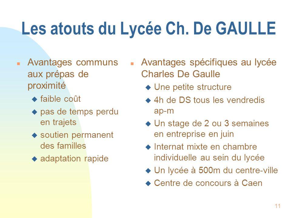 11 Les atouts du Lycée Ch. De GAULLE n Avantages communs aux prépas de proximité u faible coût u pas de temps perdu en trajets u soutien permanent des