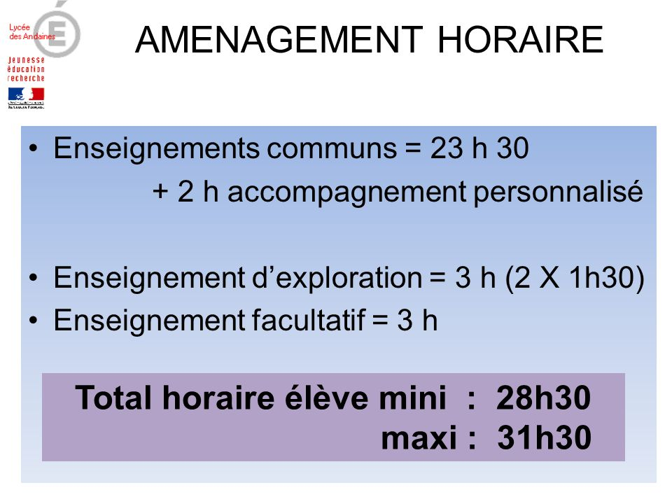 AMENAGEMENT HORAIRE Enseignements communs = 23 h 30 + 2 h accompagnement personnalisé Enseignement dexploration = 3 h (2 X 1h30) Enseignement facultatif = 3 h Total horaire élève mini : 28h30 maxi : 31h30
