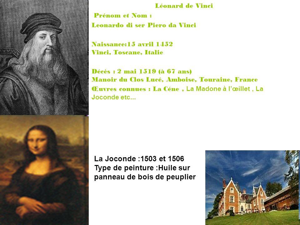 Léonard de Vinci Prénom et Nom : Leonardo di ser Piero da Vinci Naissance:15 avril 1452 Vinci, Toscane, Italie Décès : 2 mai 1519 (à 67 ans) Manoir du