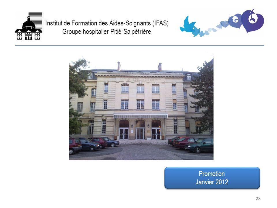 28 FIN Institut de Formation des Aides-Soignants (IFAS) Groupe hospitalier Pitié-Salpêtrière Promotion Janvier 2012 Promotion Janvier 2012 28