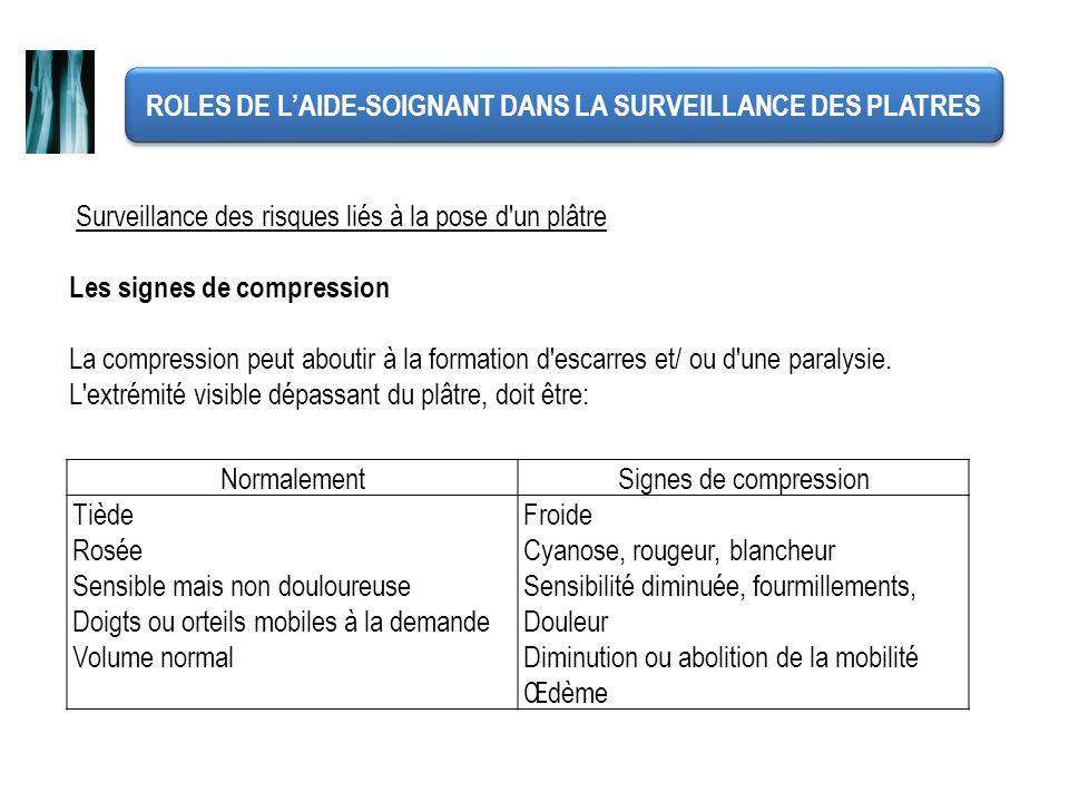 ROLES DE LAIDE-SOIGNANT DANS LA SURVEILLANCE DES PLATRES Surveillance des risques liés à la pose d'un plâtre Les signes de compression La compression