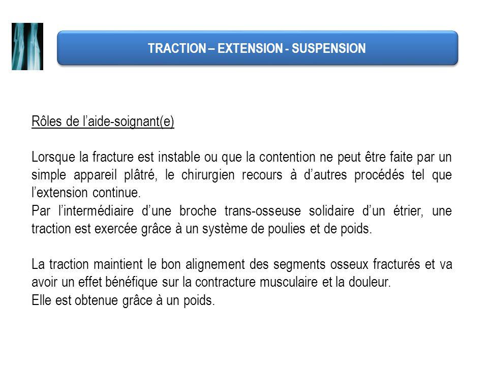 TRACTION – EXTENSION - SUSPENSION Rôles de laide-soignant(e) Lorsque la fracture est instable ou que la contention ne peut être faite par un simple ap