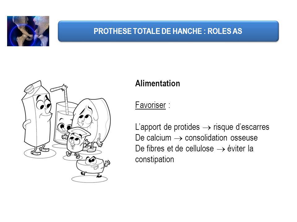 Alimentation Favoriser : Lapport de protides risque descarres De calcium consolidation osseuse De fibres et de cellulose éviter la constipation PROTHE