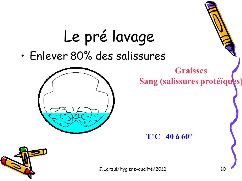 J.Larzul/hygiène-qualité/201210 Le pré lavage Enlever 80% des salissures Graisses Sang (salissures protéïques) T°C 40 à 60°