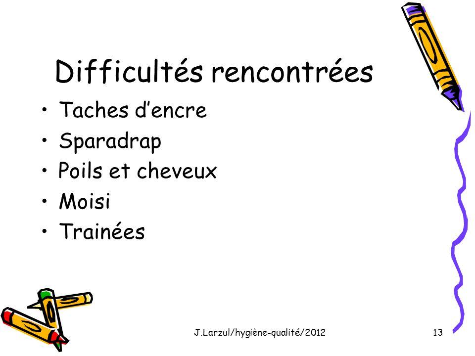 J.Larzul/hygiène-qualité/201213 Difficultés rencontrées Taches dencre Sparadrap Poils et cheveux Moisi Trainées