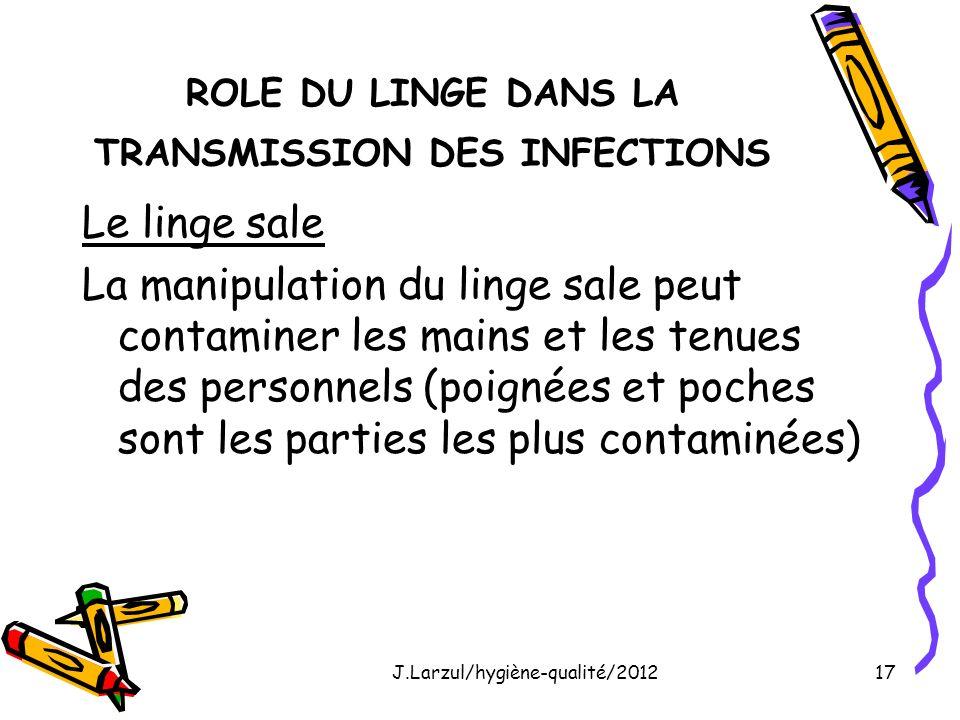 J.Larzul/hygiène-qualité/201217 ROLE DU LINGE DANS LA TRANSMISSION DES INFECTIONS Le linge sale La manipulation du linge sale peut contaminer les main