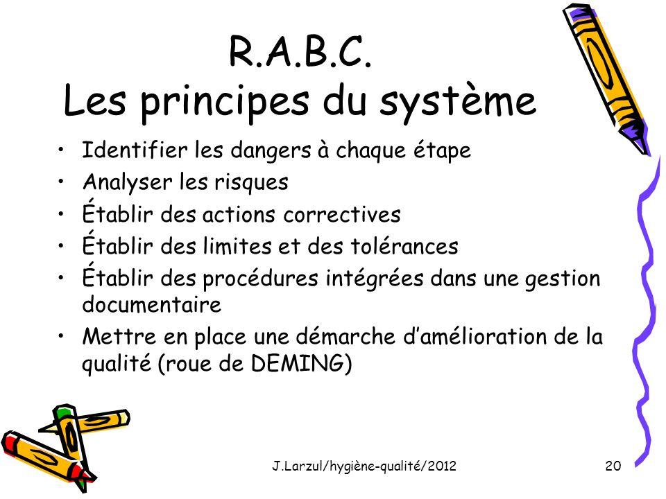 J.Larzul/hygiène-qualité/201220 R.A.B.C. Les principes du système Identifier les dangers à chaque étape Analyser les risques Établir des actions corre